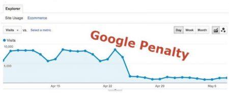 google-penalizzazione